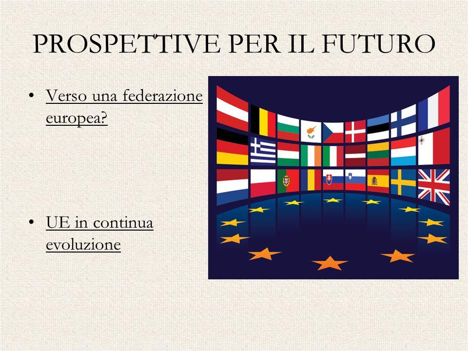 PROSPETTIVE PER IL FUTURO Verso una federazione europea? UE in continua evoluzione