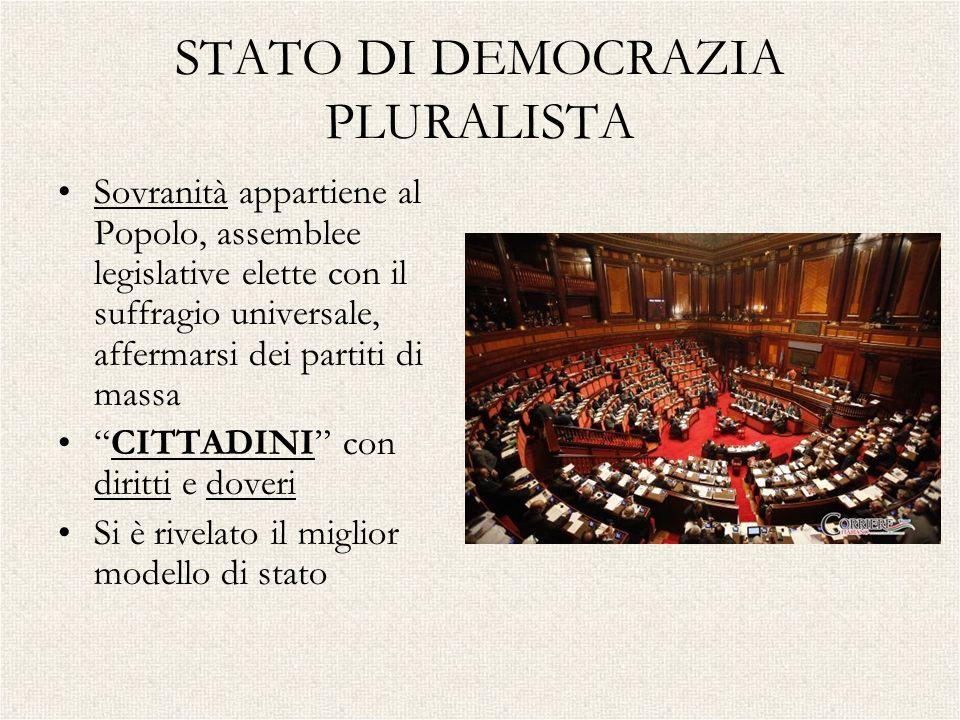 STATO DI DEMOCRAZIA PLURALISTA Sovranità appartiene al Popolo, assemblee legislative elette con il suffragio universale, affermarsi dei partiti di mas