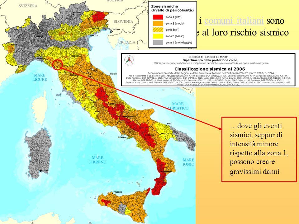 Secondo il provvedimento legislativo del 2003, i comuni italiani sono stati classificati in 4 categorie principali, in base al loro rischio sismico200
