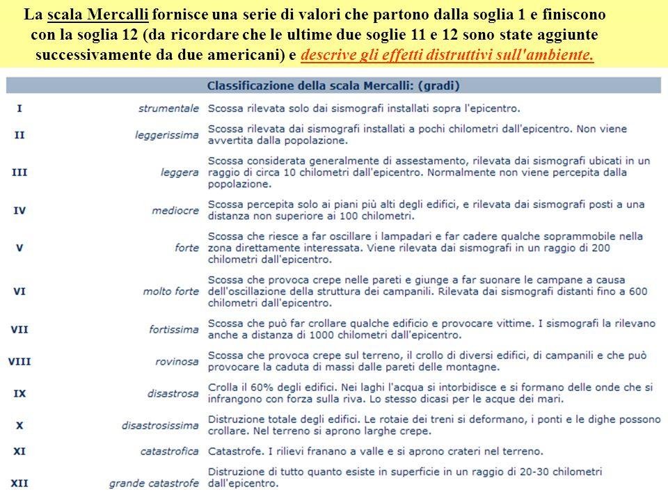La scala Mercalli fornisce una serie di valori che partono dalla soglia 1 e finiscono con la soglia 12 (da ricordare che le ultime due soglie 11 e 12