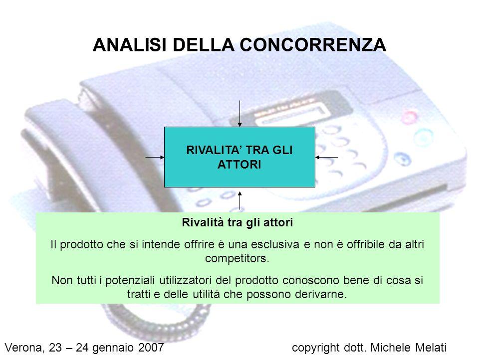ANALISI DELLA CONCORRENZA Potenziali entranti Non esistono particolari barriere allentrata di altri competitors alla vendita di un fax comune.