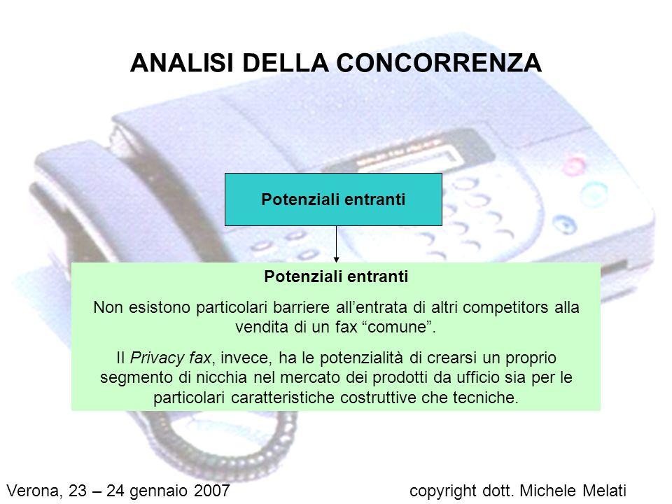 Valutazione delle alternative La valutazione delle alternative è fatta dal consumatore in stretta dipendenza dalle idee che si è fatto in base alle informazioni ricevute.