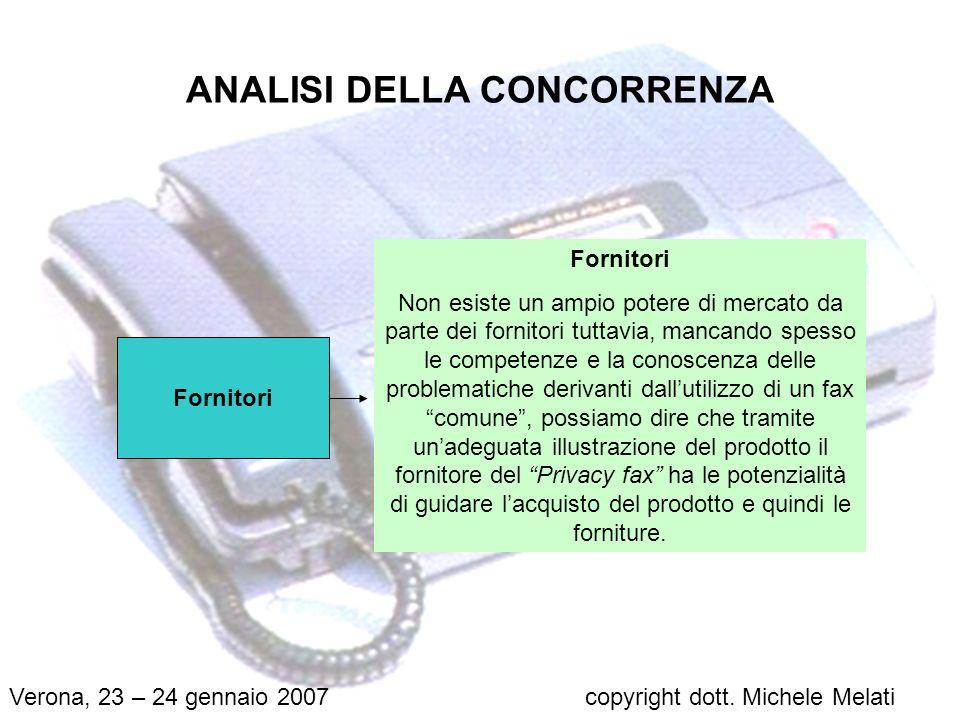 ANALISI DELLA CONCORRENZA Clienti I clienti, spesso, non conoscono i potenziali vantaggi di un prodotto come il Privacy fax: per esempio non conoscono lobbligatorietà del rispetto della privacy e quando la conoscono tendono a sottovalutarne limportanza Verona, 23 – 24 gennaio 2007copyright dott.