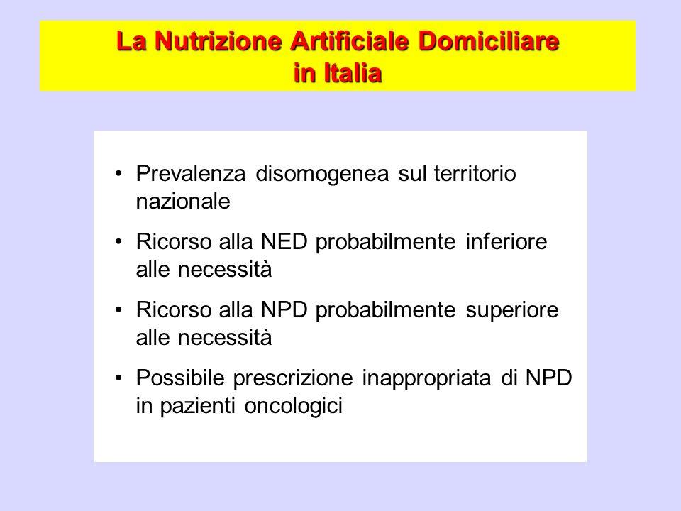 La Nutrizione Artificiale Domiciliare in Italia Prevalenza disomogenea sul territorio nazionale Ricorso alla NED probabilmente inferiore alle necessit