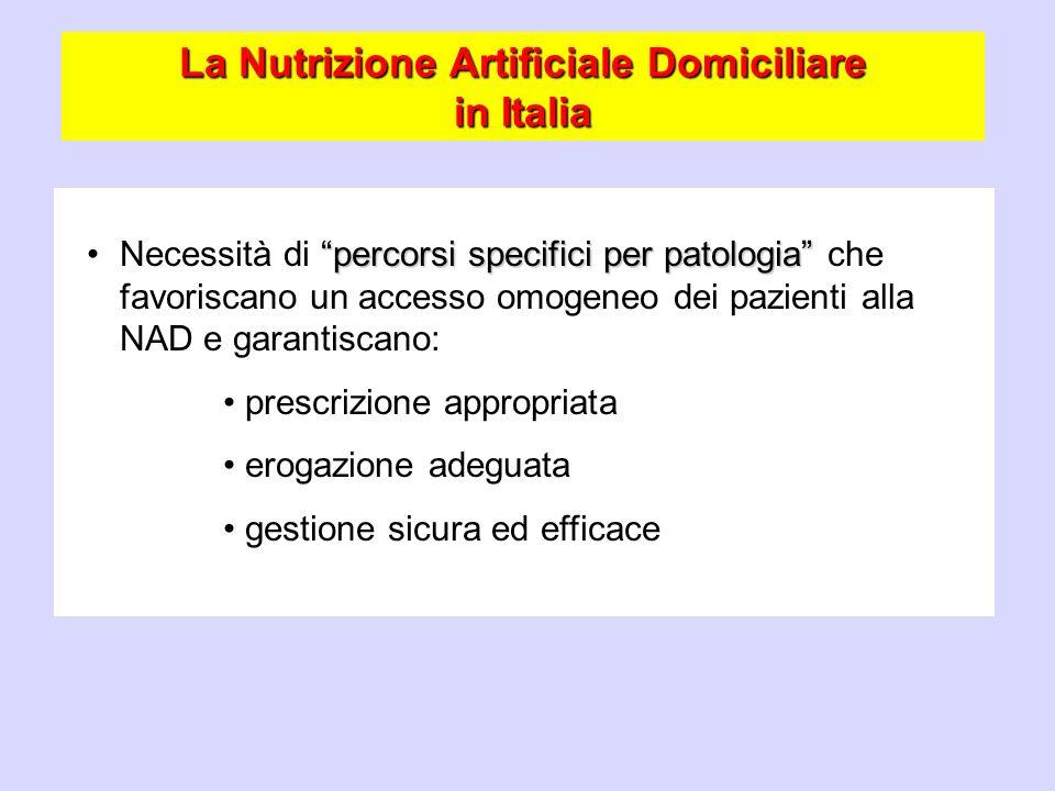 La Nutrizione Artificiale Domiciliare in Italia percorsi specifici per patologiaNecessità di percorsi specifici per patologia che favoriscano un acces