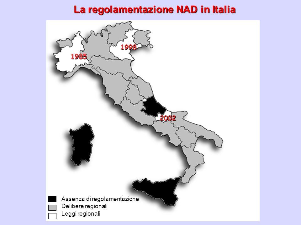La regolamentazione NAD in Italia Assenza di regolamentazione Delibere regionali Leggi regionali 1985 1998 2002