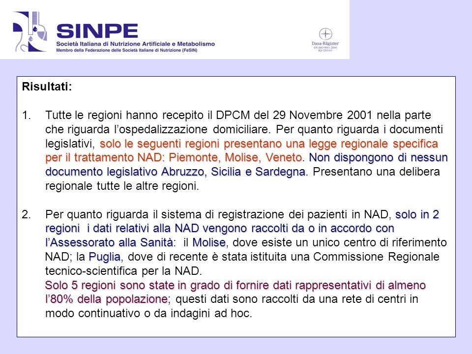 Risultati: solo le seguenti regioni presentano una legge regionale specifica per il trattamento NAD: Piemonte, Molise, VenetoNon dispongono di nessun