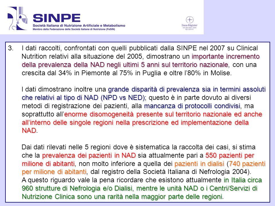 3.I dati raccolti, confrontati con quelli pubblicati dalla SINPE nel 2007 su Clinical importante incremento della prevalenza della NAD negli ultimi 5