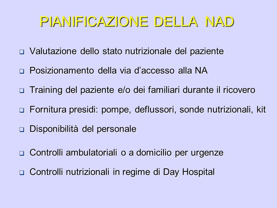 Conclusioni: DPCM del 29 Novembre 2001NAD nellambito dei Livelli Essenziali dAssistenza (LEA) Nonostante il DPCM del 29 Novembre 2001 consideri il trattamento di NAD nellambito dei Livelli Essenziali dAssistenza (LEA) dellospedalizzazione domiciliare e tale DPCM sia stato recepito da tutte le regioni, in alcune (Abruzzo, Sicilia e Sardegna) non vi è traccia di documenti legislativi che, a seguire il recepimento del DPCM del 29 Novembre 2001, siano stati promulgati per dare un indirizzo alla gestione ed al monitoraggio dei pazienti in NAD.