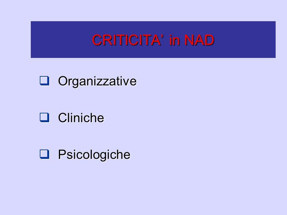 Organizzative Organizzative Cliniche Cliniche Psicologiche Psicologiche CRITICITA in NAD