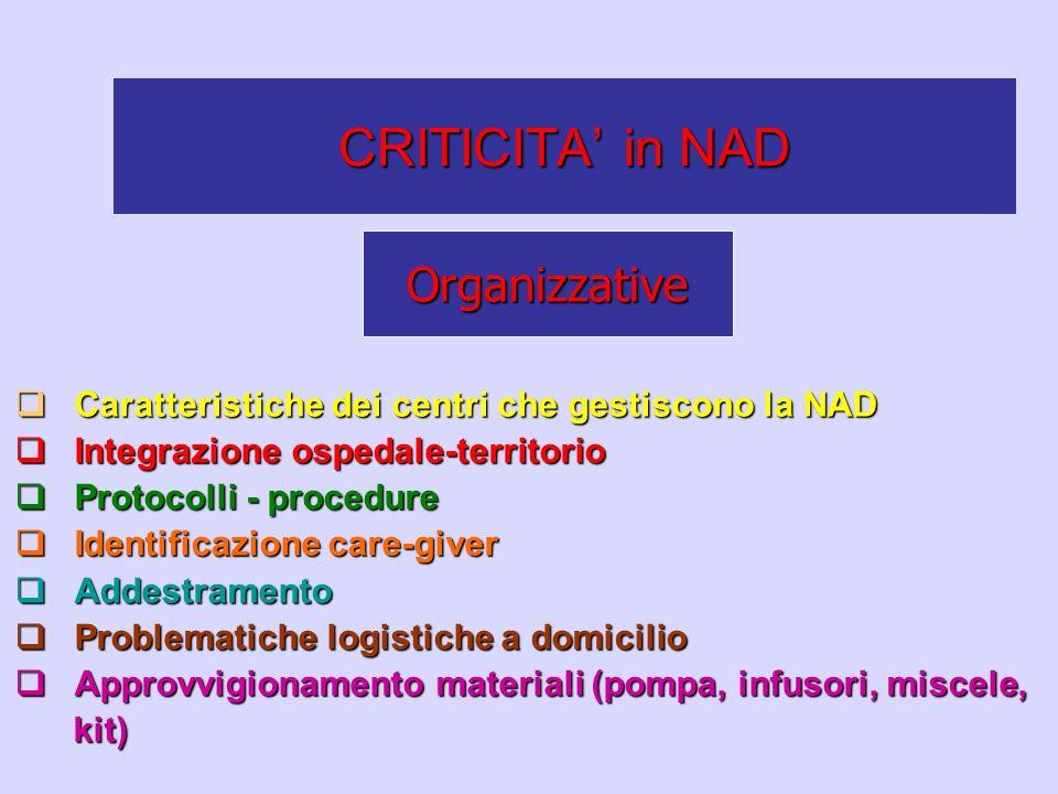 Caratteristiche dei centri che gestiscono la NAD Caratteristiche dei centri che gestiscono la NAD Integrazione ospedale-territorio Integrazione ospeda