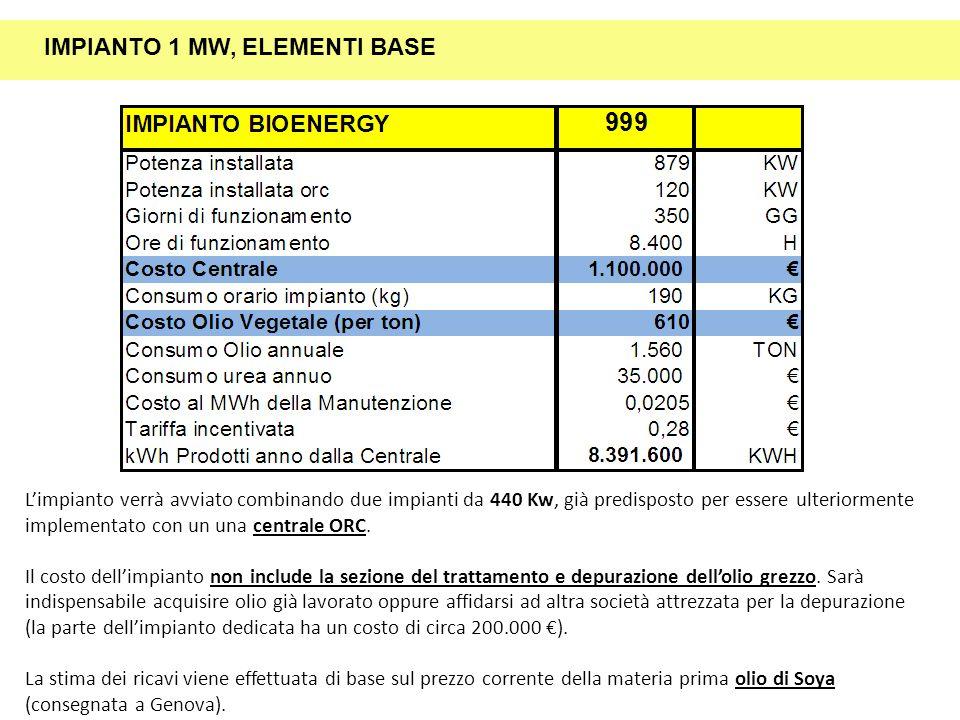 Limpianto verrà avviato combinando due impianti da 440 Kw, già predisposto per essere ulteriormente implementato con un una centrale ORC. Il costo del