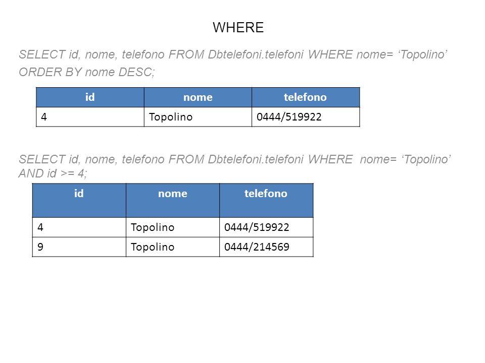 WHERE SELECT id, nome, telefono FROM Dbtelefoni.telefoni WHERE nome= Topolino ORDER BY nome DESC; SELECT id, nome, telefono FROM Dbtelefoni.telefoni W