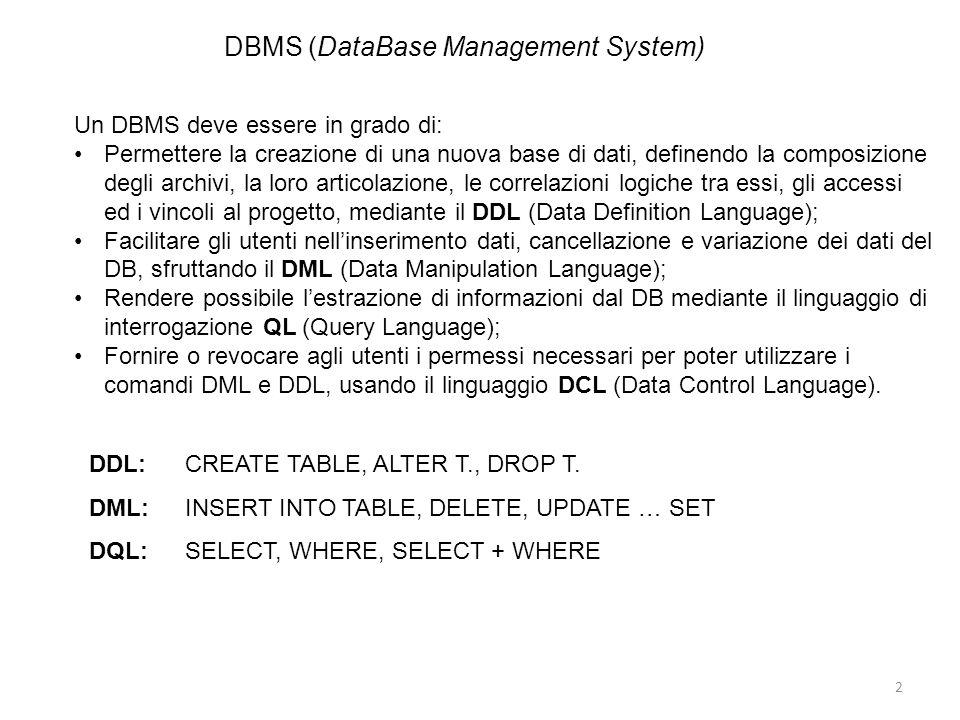 DBMS (DataBase Management System) Un DBMS deve essere in grado di: Permettere la creazione di una nuova base di dati, definendo la composizione degli