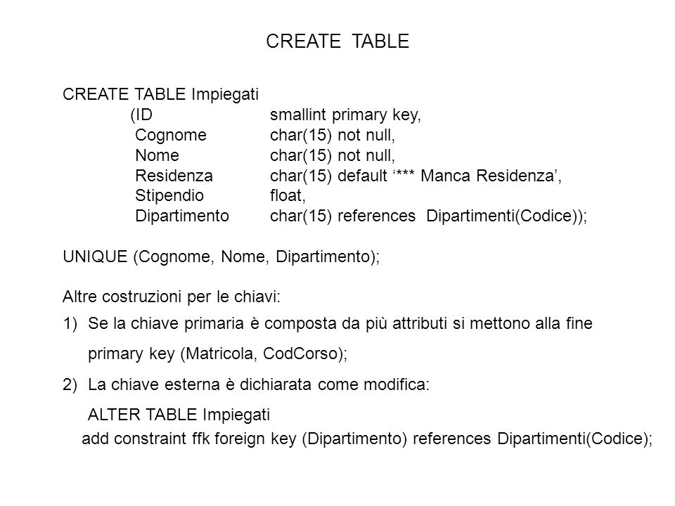 CREATE TABLE CREATE TABLE Impiegati (ID smallint primary key, Cognome char(15) not null, Nome char(15) not null, Residenza char(15) default *** Manca