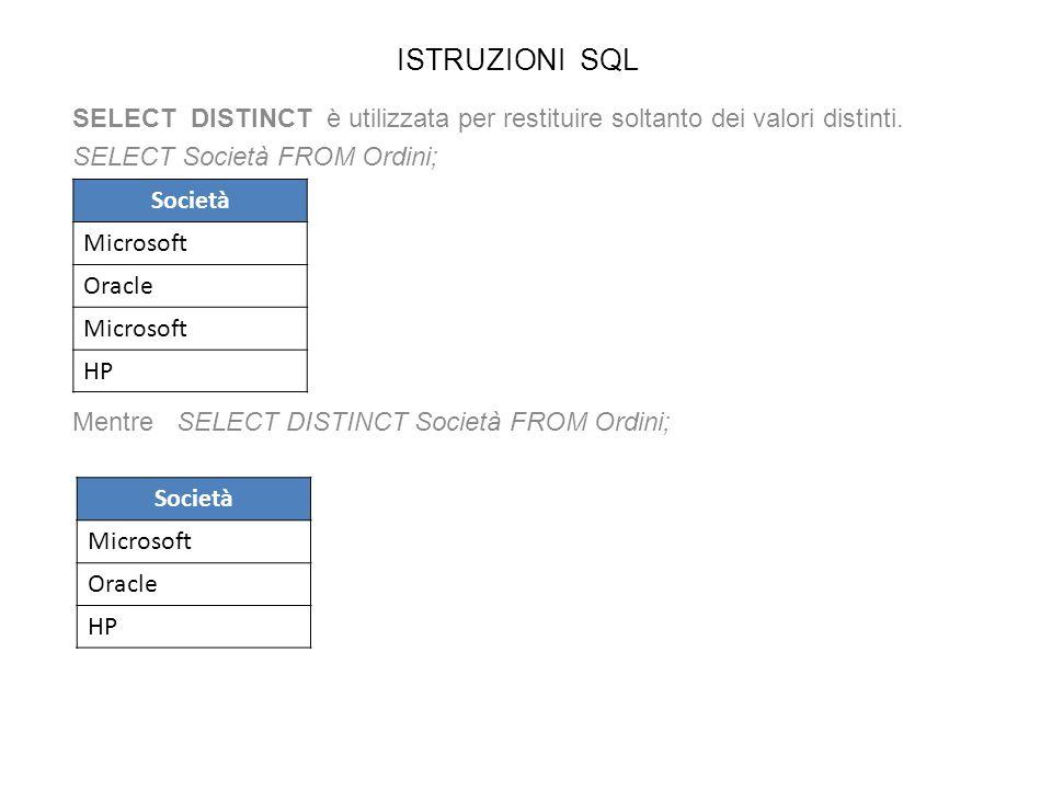ISTRUZIONI SQL SELECT DISTINCT è utilizzata per restituire soltanto dei valori distinti. SELECT Società FROM Ordini; Mentre SELECT DISTINCT Società FR