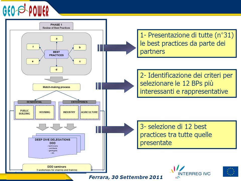 > GEO.POWER Inception meeting 12 1- Presentazione di tutte (n°31) le best practices da parte dei partners 2- Identificazione dei criteri per seleziona