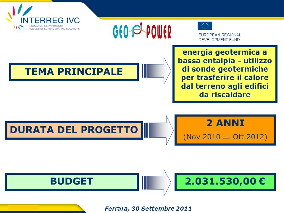 > Contents 2 Reading (UK), 24-25 February 2011 EUROPEAN REGIONAL DEVELOPMENT FUND DURATA DEL PROGETTO 2 ANNI (Nov 2010 Ott 2012) BUDGET2.031.530,00 en
