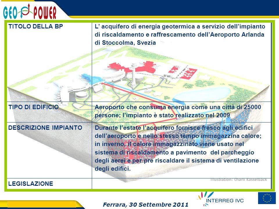> GEO.POWER Inception meeting 20 TITOLO DELLA BP L acquifero di energia geotermica a servizio dellimpianto di riscaldamento e raffrescamento dellAerop