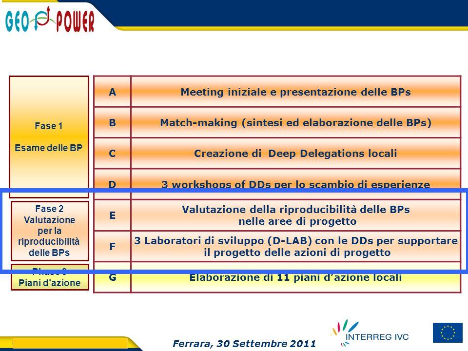 > GEO.POWER Inception meeting 29 AMeeting iniziale e presentazione delle BPs BMatch-making (sintesi ed elaborazione delle BPs) CCreazione di Deep Dele