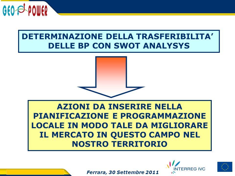 > GEO.POWER Inception meeting 30 DETERMINAZIONE DELLA TRASFERIBILITA DELLE BP CON SWOT ANALYSYS AZIONI DA INSERIRE NELLA PIANIFICAZIONE E PROGRAMMAZIO