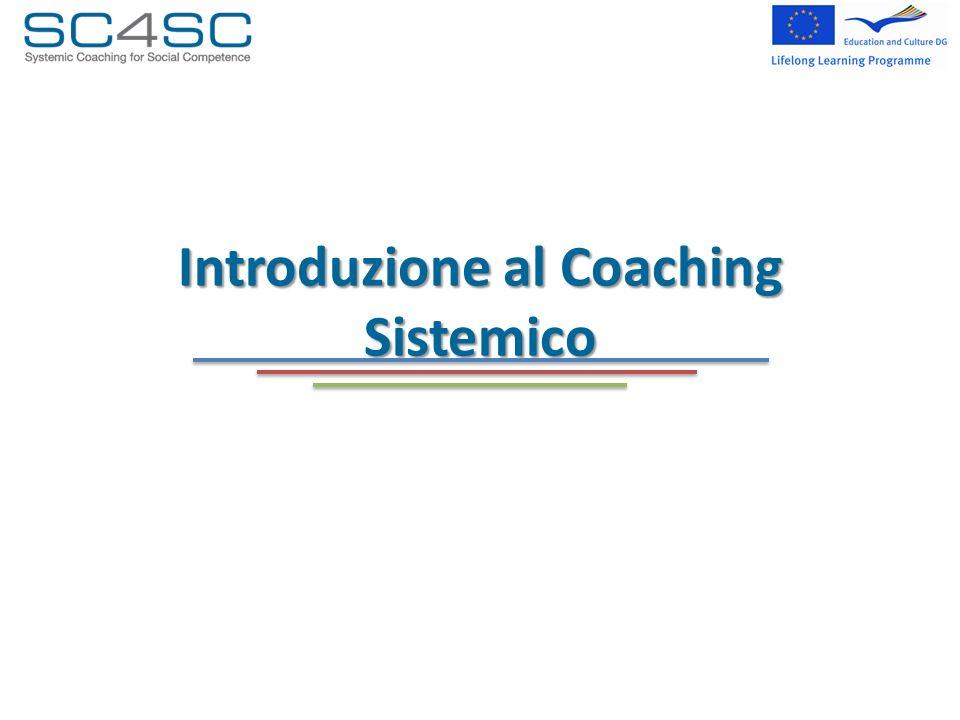 Il modo di pensare di un coach Il processo di coaching è un processo di comunicazione aperto Il coach rispetta il mondo del cliente senza interferire con esso Il processo di coaching crea la possibilità di cambiamenti a tutti I livelli Il coaching è un processo congiunto tra il cliente e il coach CooperareRiflettere Rendere pubblico Rispettare