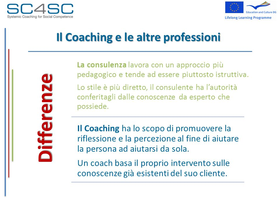 Il Coaching e le altre professioni Differenze La consulenza lavora con un approccio più pedagogico e tende ad essere piuttosto istruttiva. Lo stile è