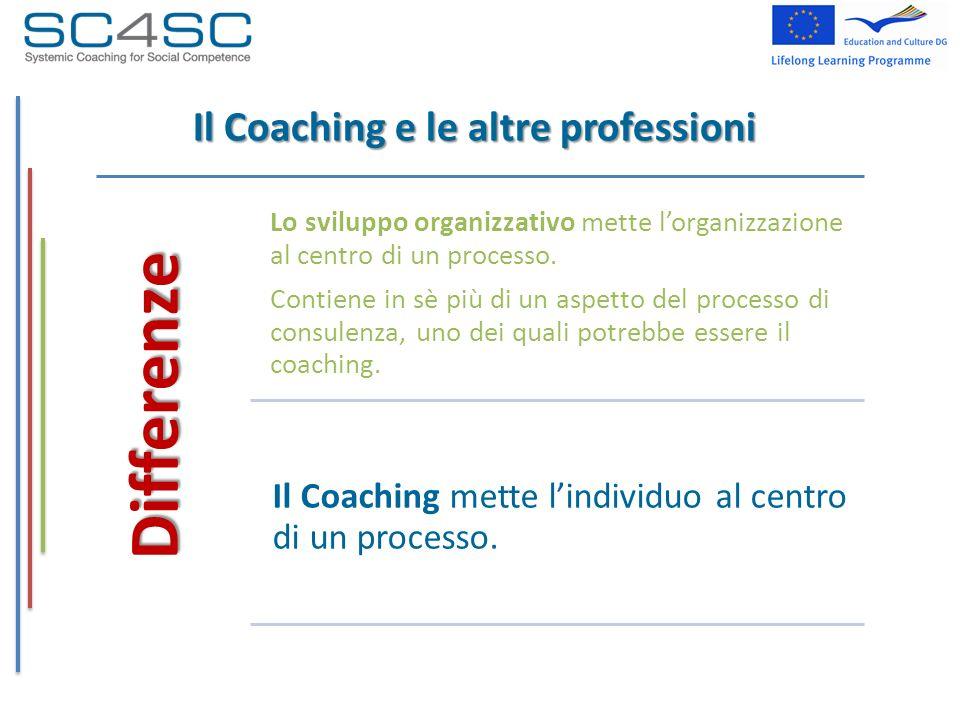 Il Coaching e le altre professioni Differenze Lo sviluppo organizzativo mette lorganizzazione al centro di un processo. Contiene in sè più di un aspet