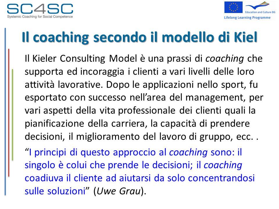 Il coaching secondo il modello di Kiel Il Kieler Consulting Model è una prassi di coaching che supporta ed incoraggia i clienti a vari livelli delle l