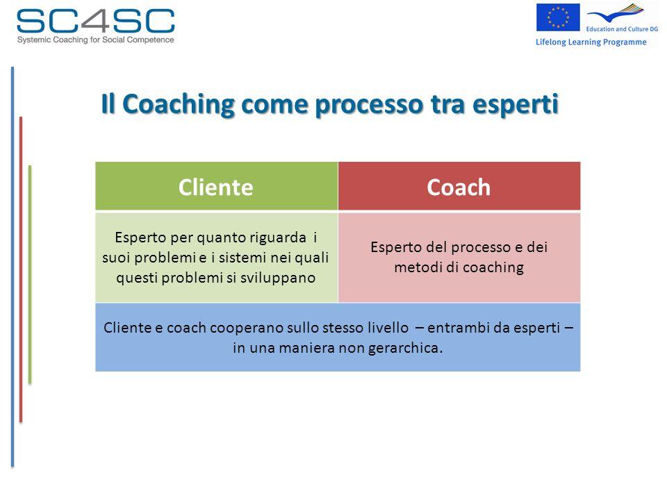 Il Coaching come processo tra esperti ClienteCoach Esperto per quanto riguarda i suoi problemi e i sistemi nei quali questi problemi si sviluppano Esp