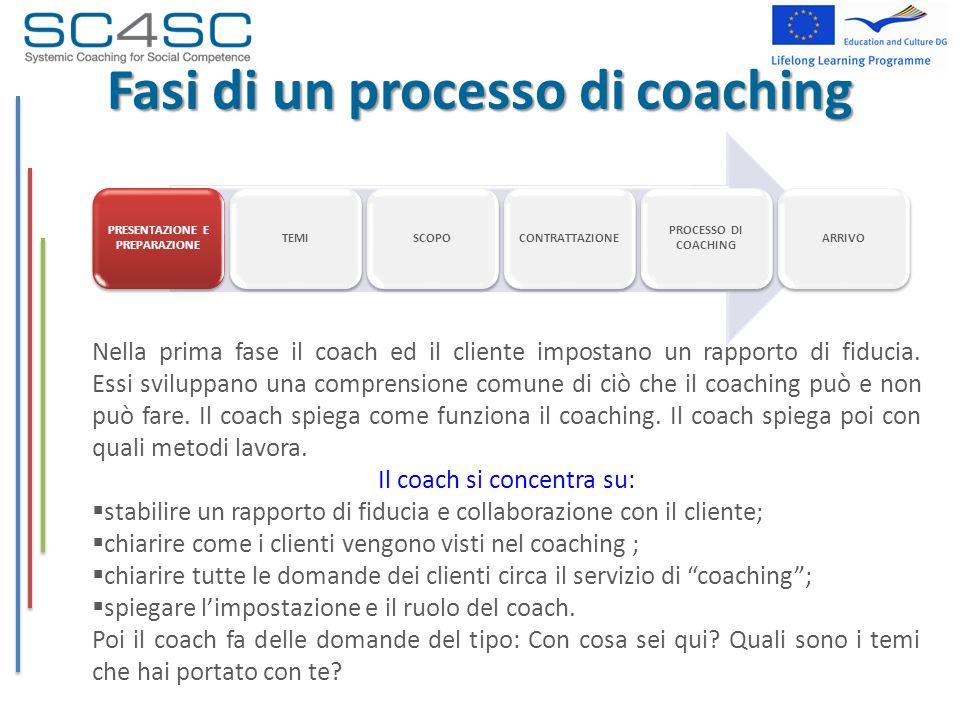Nella prima fase il coach ed il cliente impostano un rapporto di fiducia. Essi sviluppano una comprensione comune di ciò che il coaching può e non può