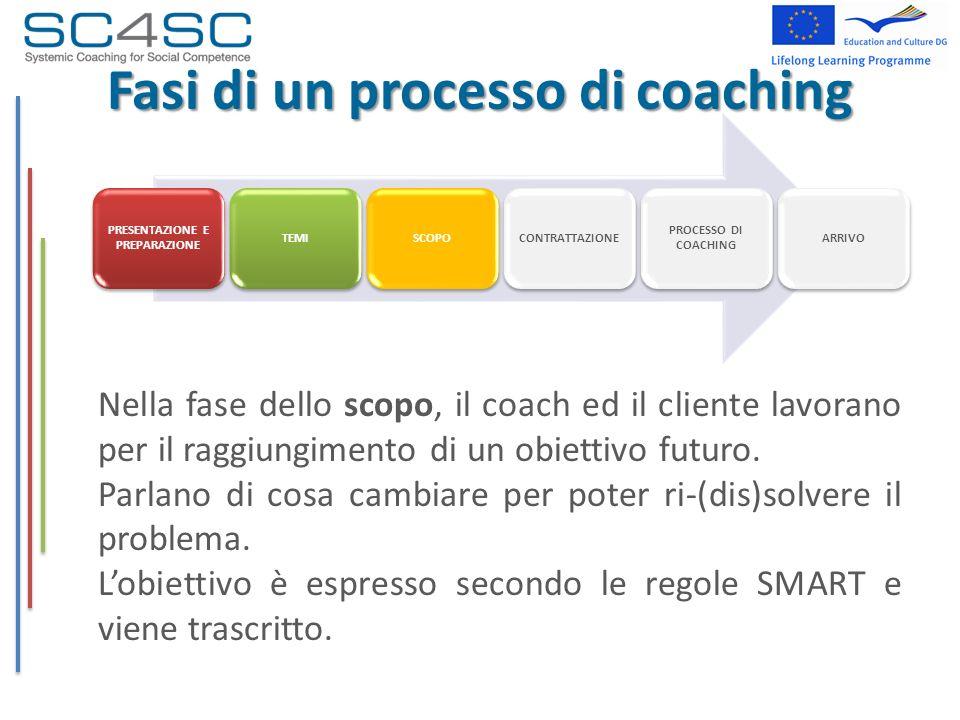 Fasi di un processo di coaching Nella fase dello scopo, il coach ed il cliente lavorano per il raggiungimento di un obiettivo futuro. Parlano di cosa