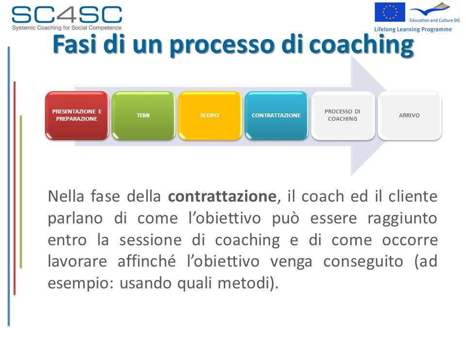 Fasi di un processo di coaching Nella fase della contrattazione, il coach ed il cliente parlano di come lobiettivo può essere raggiunto entro la sessi