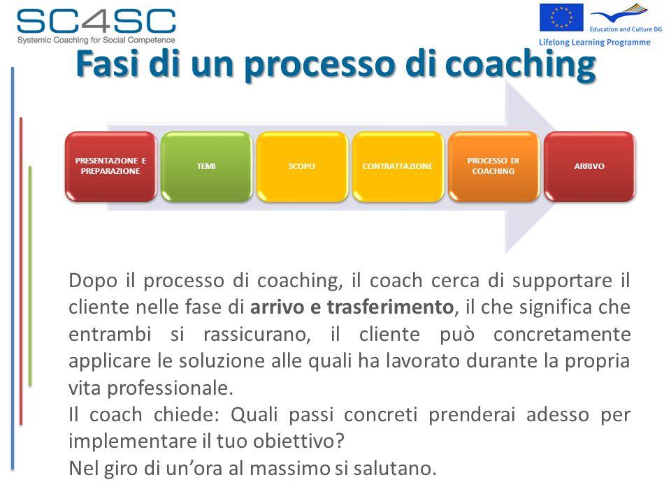 Fasi di un processo di coaching Dopo il processo di coaching, il coach cerca di supportare il cliente nelle fase di arrivo e trasferimento, il che sig