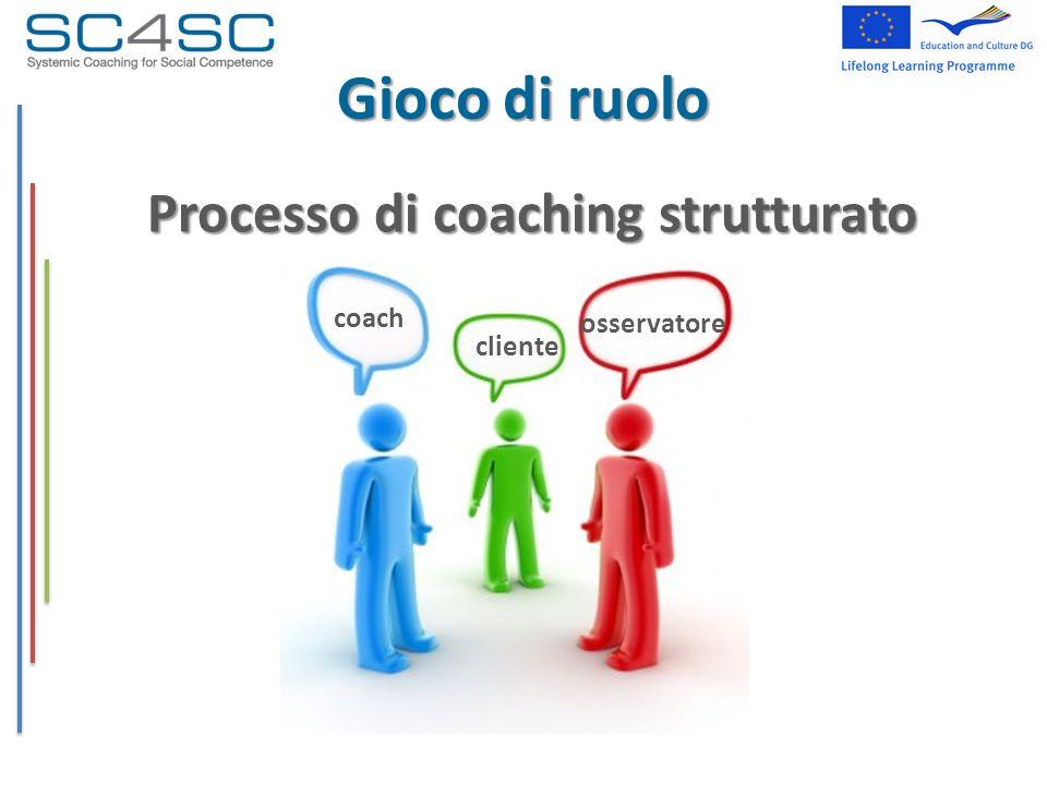 Gioco di ruolo Processo di coaching strutturato coach cliente osservatore