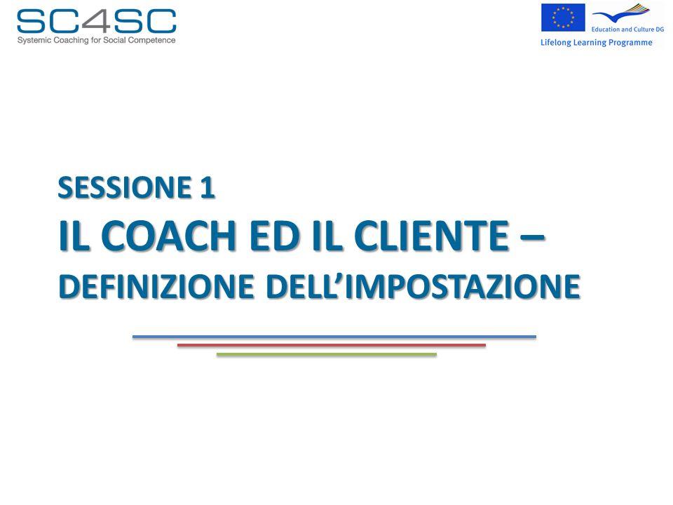 Coaching - descrizione Coach e clienti insieme formano un sistema di consulenza che può essere tenuto in piedi, a lungo termine con l obiettivo di ri-(dis)solvere i problemi.