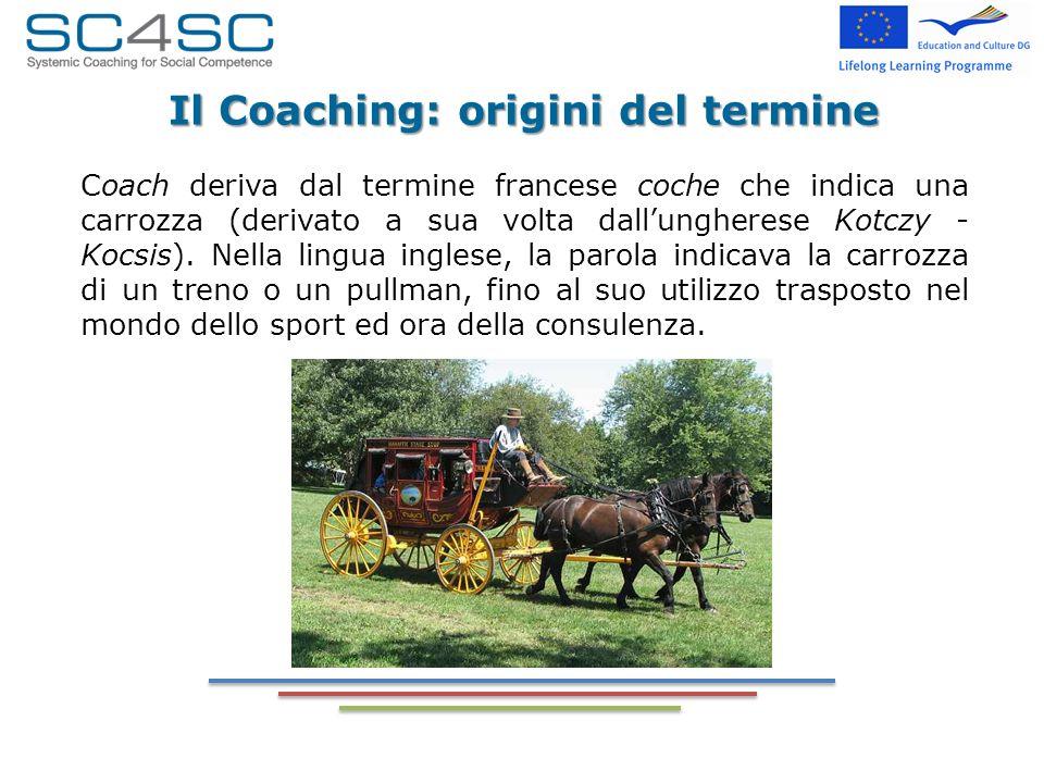 Il Coaching: origini del termine Coach deriva dal termine francese coche che indica una carrozza (derivato a sua volta dallungherese Kotczy - Kocsis).