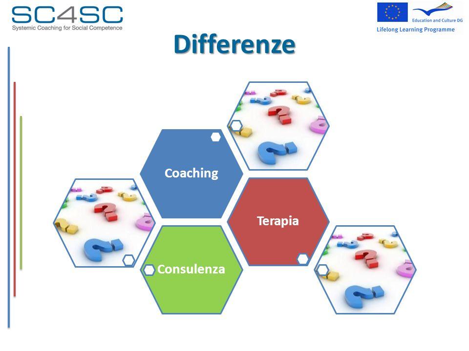 Fasi di un processo di coaching Nella fase della contrattazione, il coach ed il cliente parlano di come lobiettivo può essere raggiunto entro la sessione di coaching e di come occorre lavorare affinché lobiettivo venga conseguito (ad esempio: usando quali metodi).