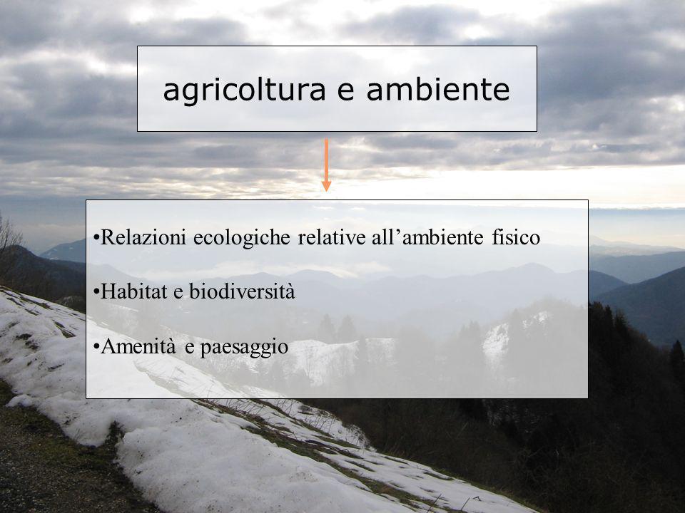 agricoltura e ambiente Relazioni ecologiche relative allambiente fisico Habitat e biodiversità Amenità e paesaggio