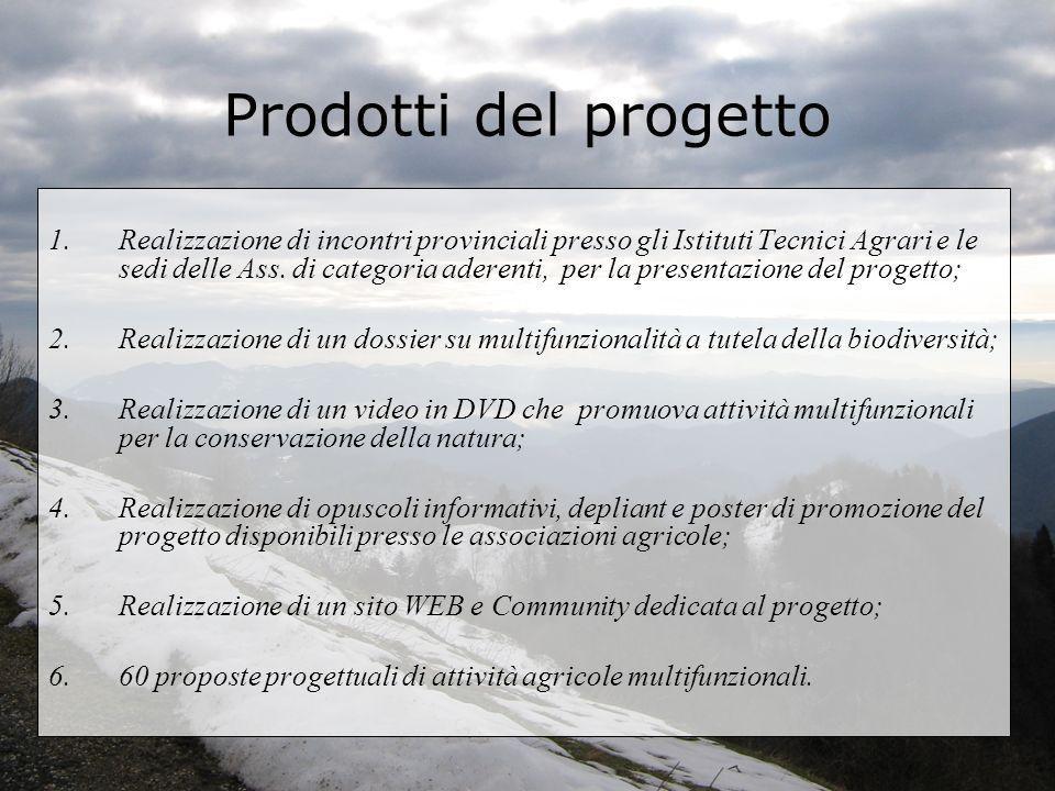 Prodotti del progetto 1.Realizzazione di incontri provinciali presso gli Istituti Tecnici Agrari e le sedi delle Ass. di categoria aderenti, per la pr