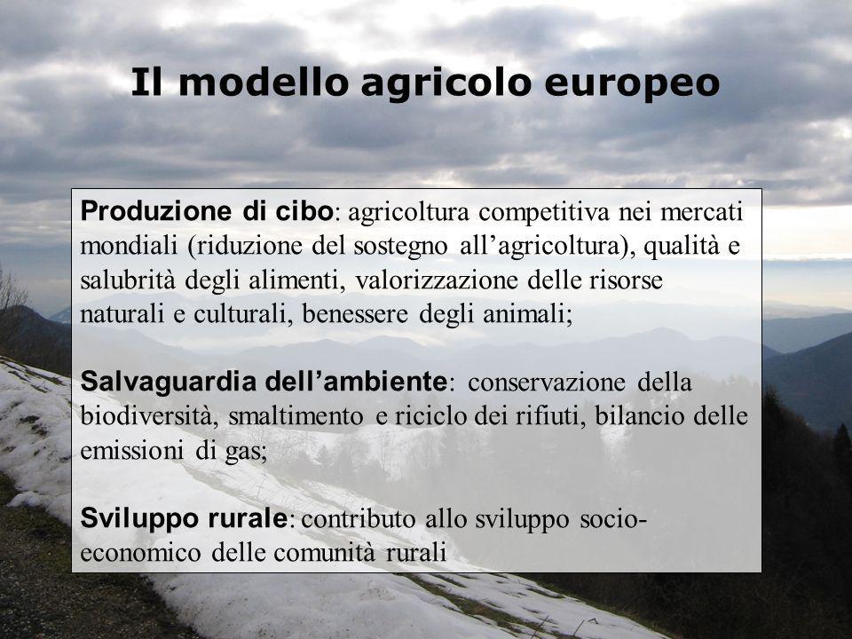 Il modello agricolo europeo Produzione di cibo : agricoltura competitiva nei mercati mondiali (riduzione del sostegno allagricoltura), qualità e salub