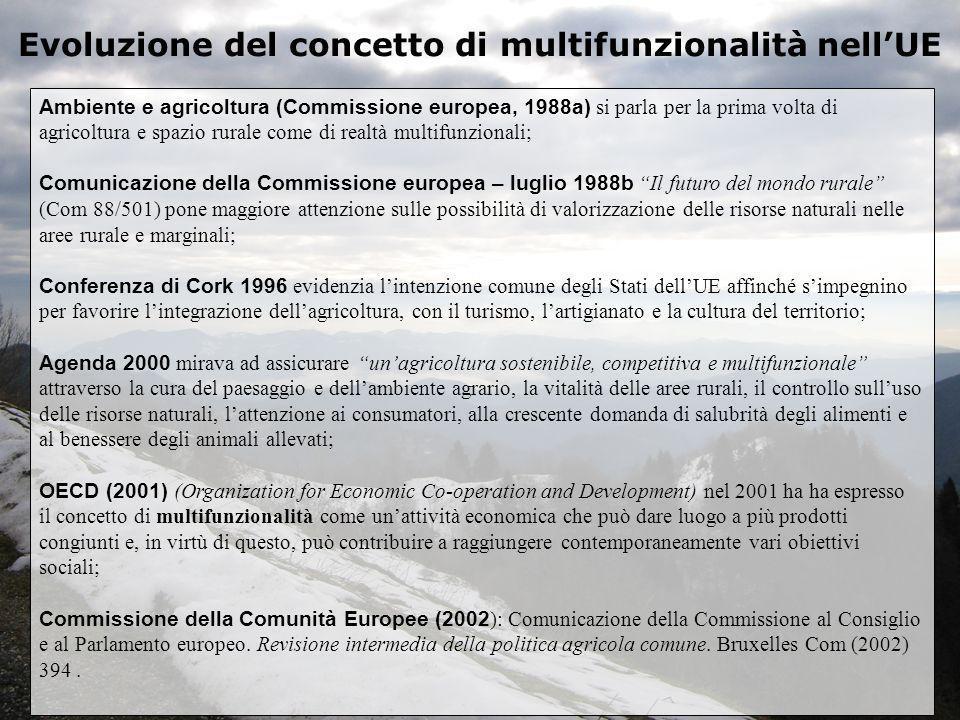 Evoluzione del concetto di multifunzionalità nellUE Ambiente e agricoltura (Commissione europea, 1988a) si parla per la prima volta di agricoltura e s