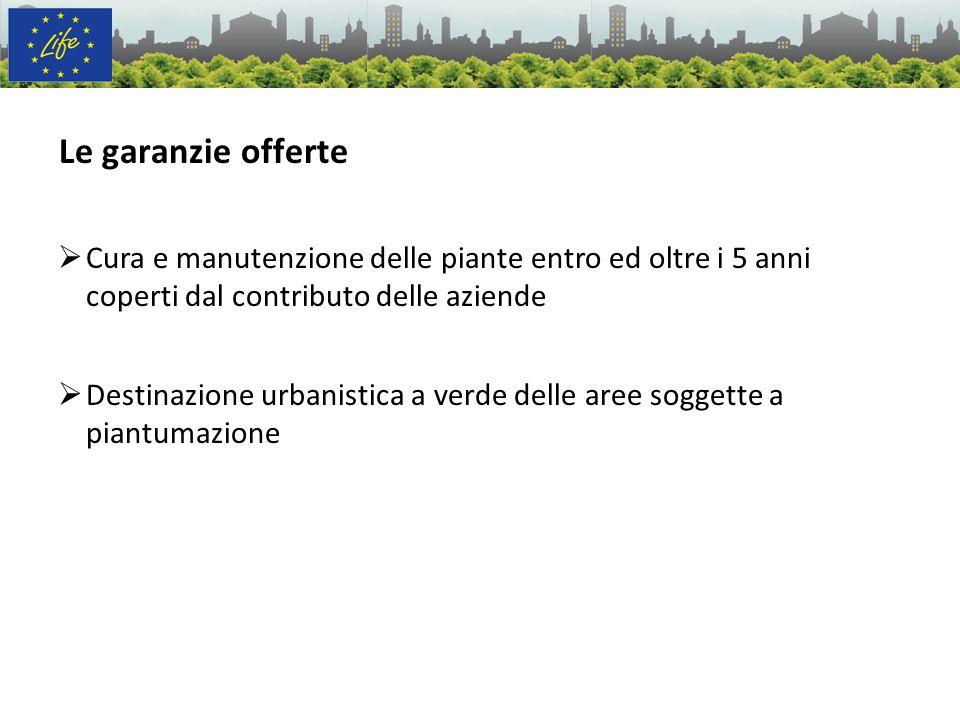 Le garanzie offerte Cura e manutenzione delle piante entro ed oltre i 5 anni coperti dal contributo delle aziende Destinazione urbanistica a verde del