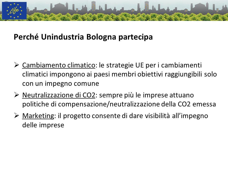 Perché Unindustria Bologna partecipa Cambiamento climatico: le strategie UE per i cambiamenti climatici impongono ai paesi membri obiettivi raggiungib