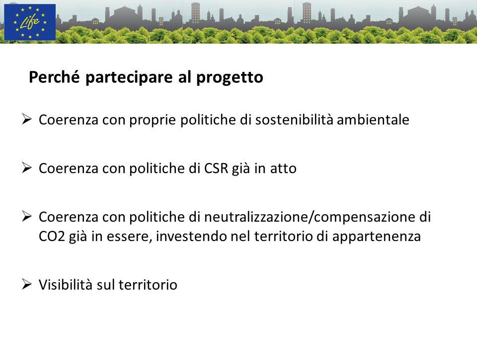 Perché partecipare al progetto Coerenza con proprie politiche di sostenibilità ambientale Coerenza con politiche di CSR già in atto Coerenza con polit