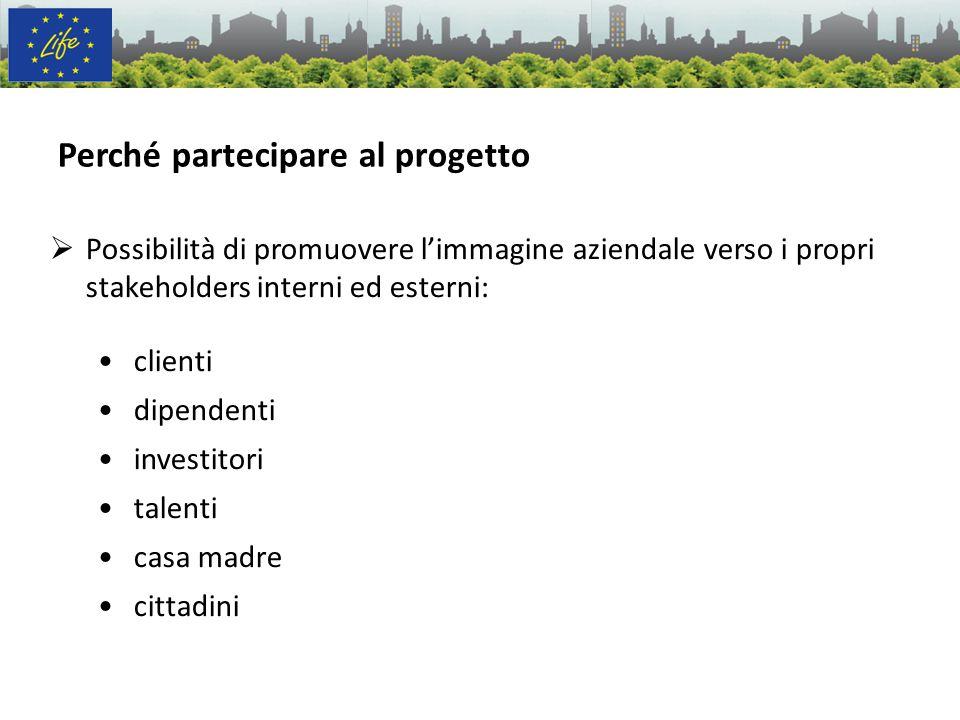 Perché partecipare al progetto Possibilità di promuovere limmagine aziendale verso i propri stakeholders interni ed esterni: clienti dipendenti invest