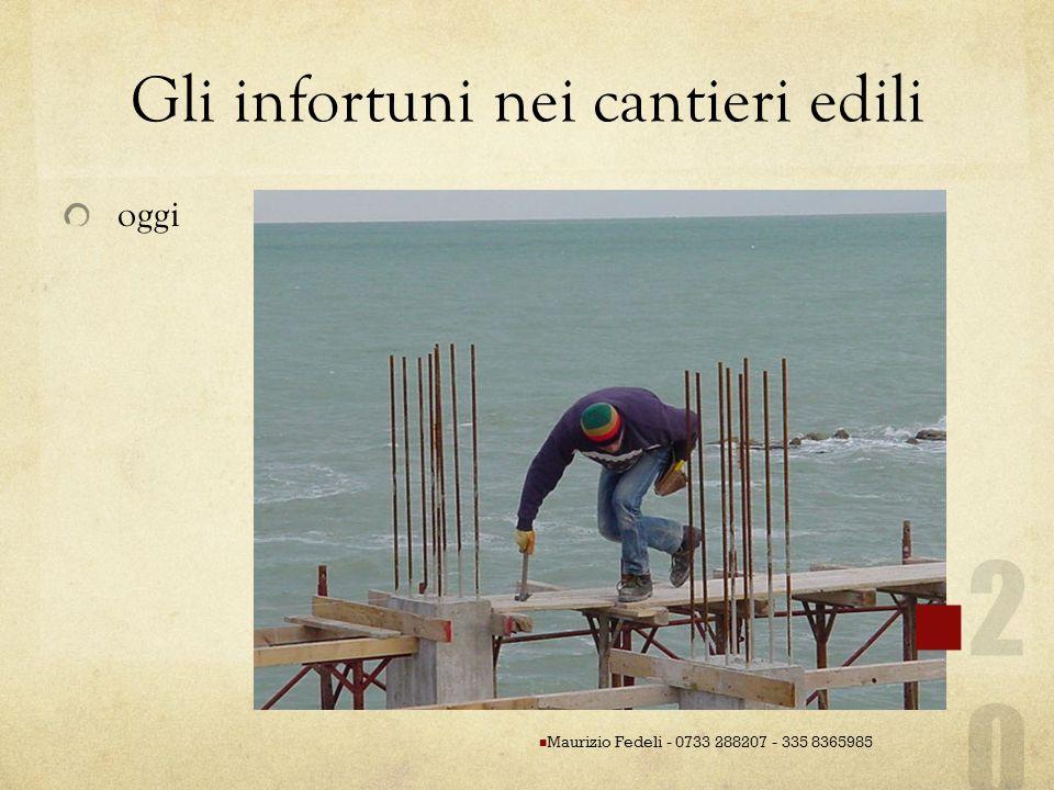 Gli infortuni nei cantieri edili oggi Maurizio Fedeli - 0733 288207 - 335 8365985