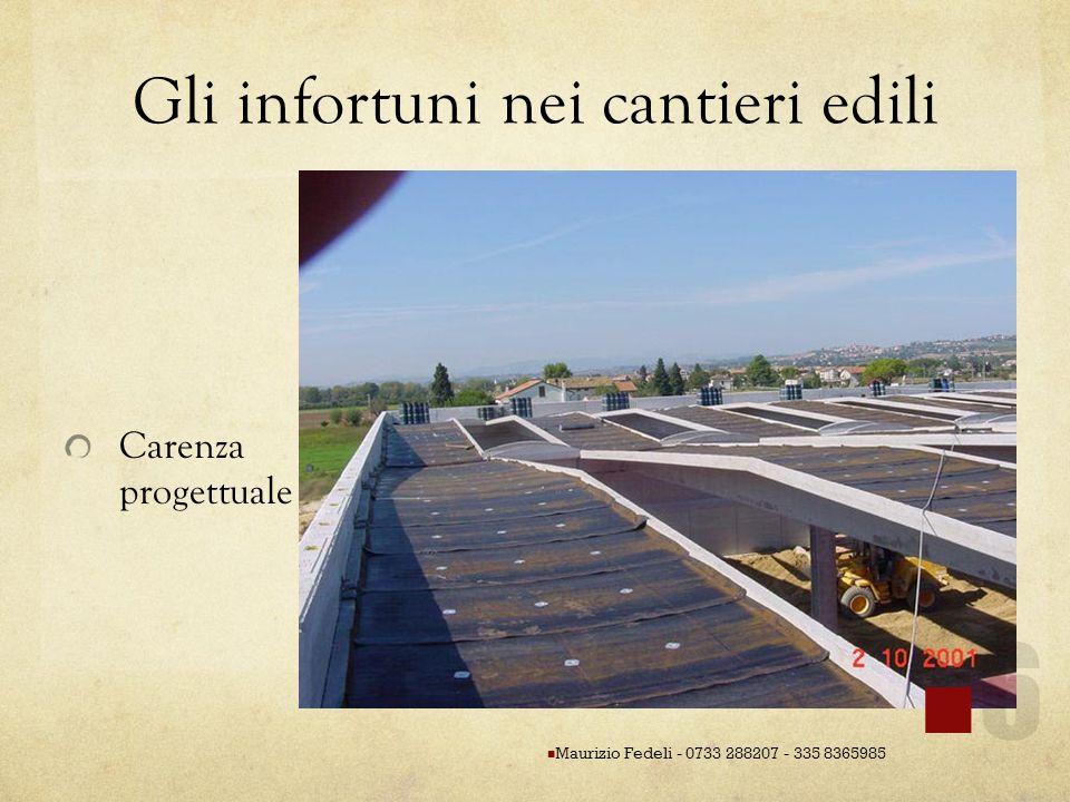 Gli infortuni nei cantieri edili Carenza progettuale Maurizio Fedeli - 0733 288207 - 335 8365985