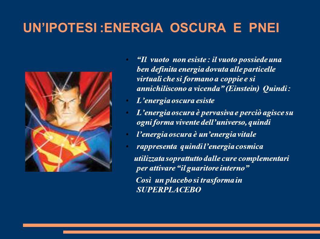 UNIPOTESI :ENERGIA OSCURA E PNEI Il vuoto non esiste : il vuoto possiede una ben definita energia dovuta alle particelle virtuali che si formano a cop