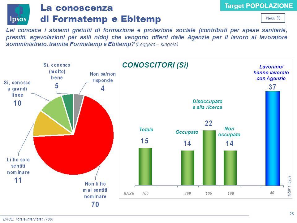 25 © 2011 Ipsos Lei conosce i sistemi gratuiti di formazione e protezione sociale (contributi per spese sanitarie, prestiti, agevolazioni per asili ni
